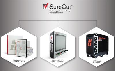 SureCut Technology